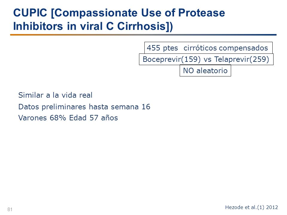 CUPIC [Compassionate Use of Protease Inhibitors in viral C Cirrhosis])